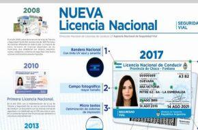 Cómo será la nueva licencia nacional de conducir y cuándo habrá que tramitarla
